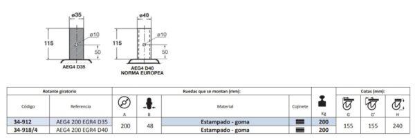 CARACTERÍSTICAS RUEDA CON MUELLE PARA PUERTA BATIENTE GAYNER 34-912